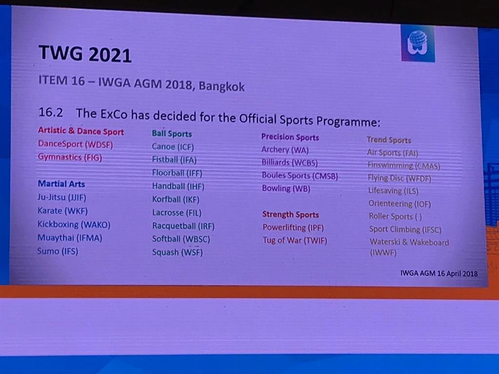 twg-2021-programme Кікбоксинг WAKO – в офіційній програмі Всесвітніх ігорtwg 2021 programme  -